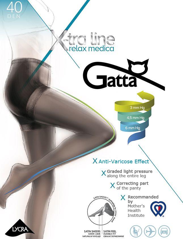 Gatta Tights